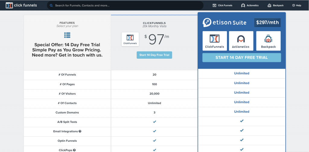 Screenshot Click Funnels pricing page